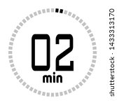 the 2 minutes countdown timer...