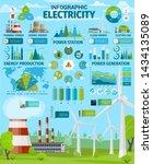 electricity generation vector... | Shutterstock .eps vector #1434135089