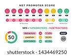 Net Promoter Score Nps...