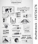 retro infographic demographic... | Shutterstock .eps vector #143726176