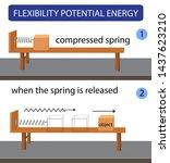 Physics  Kinetic Energy....