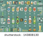 beer info graphic vector... | Shutterstock .eps vector #143808130