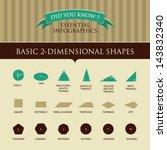 vector infographic   basic 2...   Shutterstock .eps vector #143832340