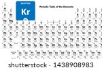 krypton chemical 36 element of... | Shutterstock . vector #1438908983