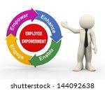 3d illustration of businessman... | Shutterstock . vector #144092638