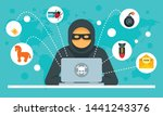 cyber attack concept background.... | Shutterstock .eps vector #1441243376