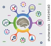 infographic of brain resources  ... | Shutterstock .eps vector #144144160