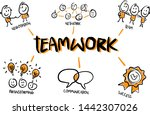 teamwork page infographics in... | Shutterstock .eps vector #1442307026