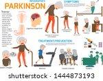 parkinson's disease... | Shutterstock .eps vector #1444873193