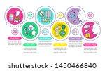 allergy types vector... | Shutterstock .eps vector #1450466840