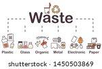 waste type icon  plastic  glass ...