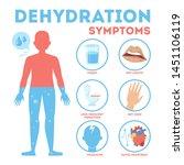 dehydration symptoms... | Shutterstock .eps vector #1451106119