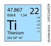 icon of chemistry element. thin ...