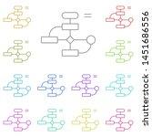 design  development  diagram...