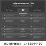 simple infographic for products ... | Shutterstock .eps vector #1453644410