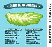 vector product vegetable green... | Shutterstock . vector #1455261536