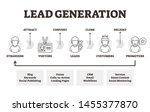 lead generation vector... | Shutterstock .eps vector #1455377870