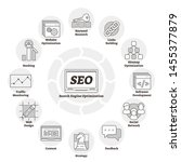 search engine optimization or... | Shutterstock .eps vector #1455377879