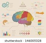 Infographic Elements   Brain...