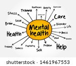 mental health mind map  health... | Shutterstock .eps vector #1461967553