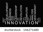 Innovation Word Concept In...