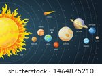 solar system set of cartoon... | Shutterstock .eps vector #1464875210