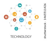 technology presentation...