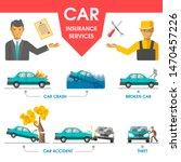 Car Insurance Services Help...
