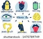 hand drawn vitamin b12... | Shutterstock .eps vector #1470789749