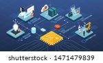 artificial intelligence ... | Shutterstock .eps vector #1471479839