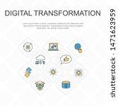 digital transformation trendy...