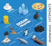 ocean pollution isometric... | Shutterstock .eps vector #1473943673