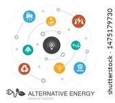 alternative energy colored...