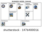 business model canvas template... | Shutterstock .eps vector #1476400016