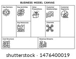 business model canvas template... | Shutterstock .eps vector #1476400019