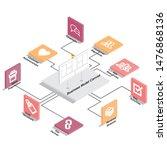 isometric of business model...   Shutterstock .eps vector #1476868136