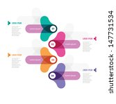 modern design of a template... | Shutterstock .eps vector #147731534