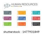 human resourcesinfographic 10...