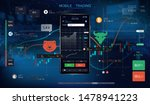 mobile stock trading with...