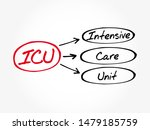 icu   intensive care unit... | Shutterstock .eps vector #1479185759