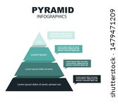pyramid infographics template... | Shutterstock .eps vector #1479471209