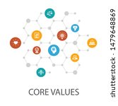 core values presentation...
