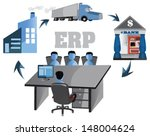 enterprise resource planning is ... | Shutterstock .eps vector #148004624
