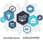 e learning icon concept ... | Shutterstock .eps vector #1481004989