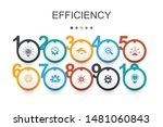 efficiency infographic design...