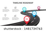 business curved road map... | Shutterstock .eps vector #1481734763