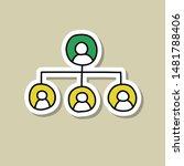 staff communication scheme... | Shutterstock .eps vector #1481788406