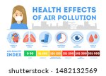 health effects of air pollution ...   Shutterstock .eps vector #1482132569