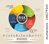 risk management concept diagram ... | Shutterstock .eps vector #148279343