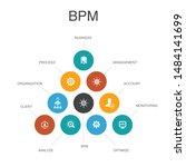 bpm infographic 10 steps...